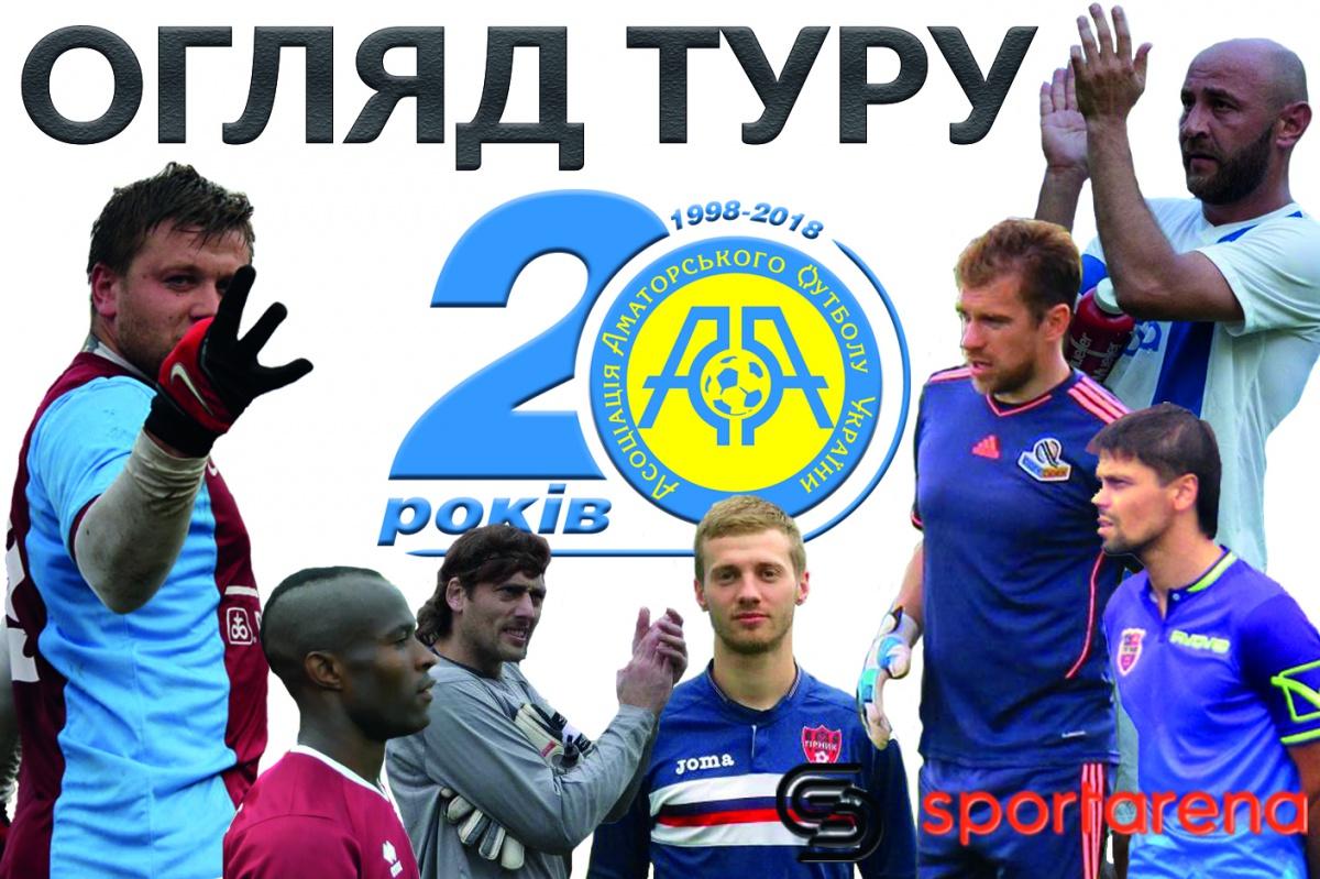 Огляд 8 туру чемпіонату України від Sportarena