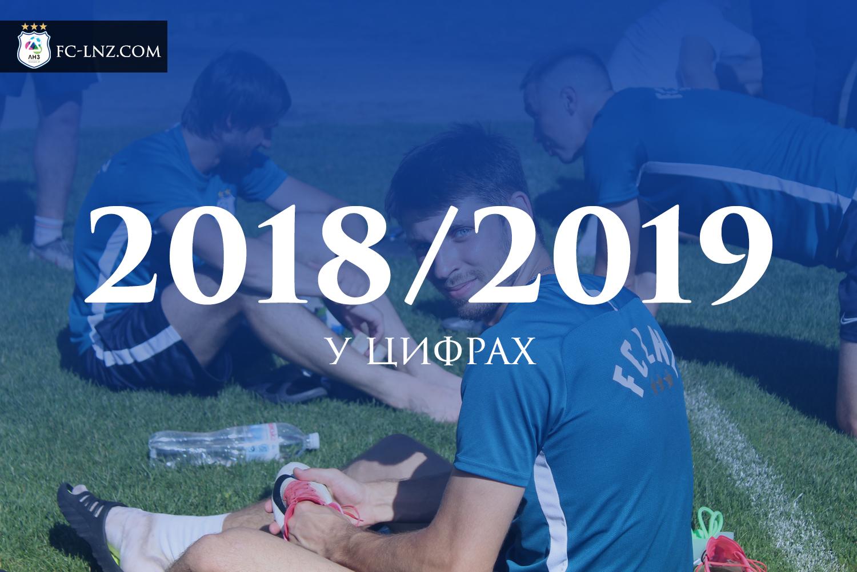 Сезон 2018/19 у неординарних цифрах (ГРАФІКА)
